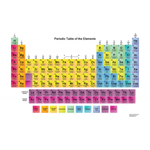 PeriodicTable NoBackground2